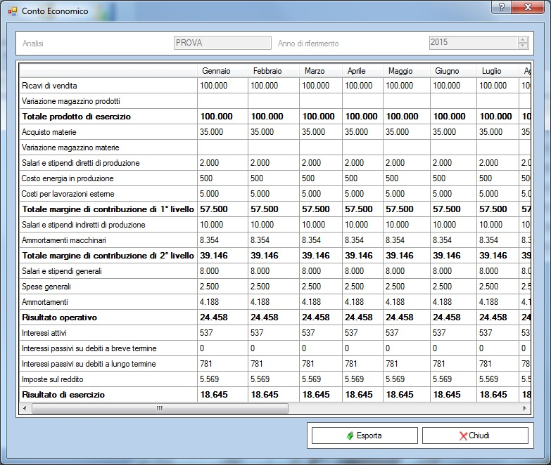 B BUSSOLA: il software per realizzare un budget o un business plan semplice ed efficace. Licenza illimitata - Immagine 4 / 5