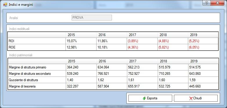 B BUSSOLA: il software per realizzare un budget o un business plan semplice ed efficace. Licenza illimitata - Immagine 5 / 5