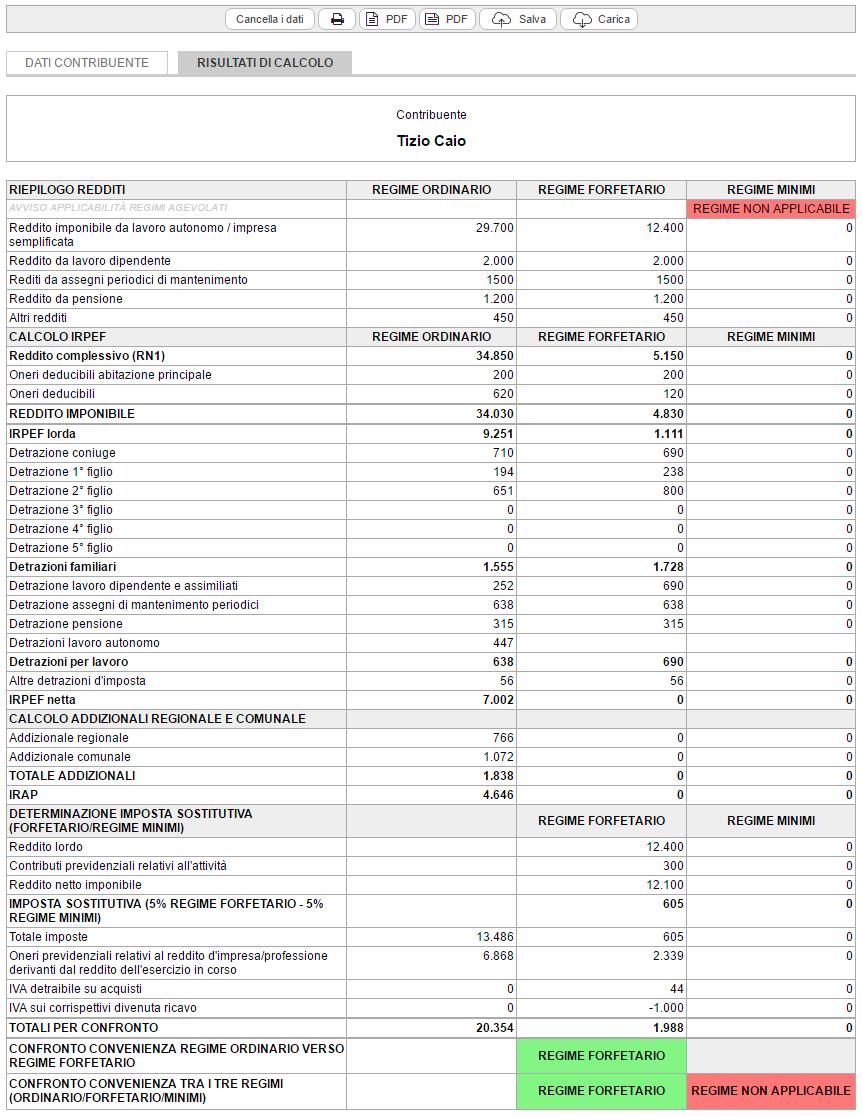 Analisi convenienza tra Regime Ordinario dei Minimi e Forfetario: versione Cloud - Immagine 2 / 3